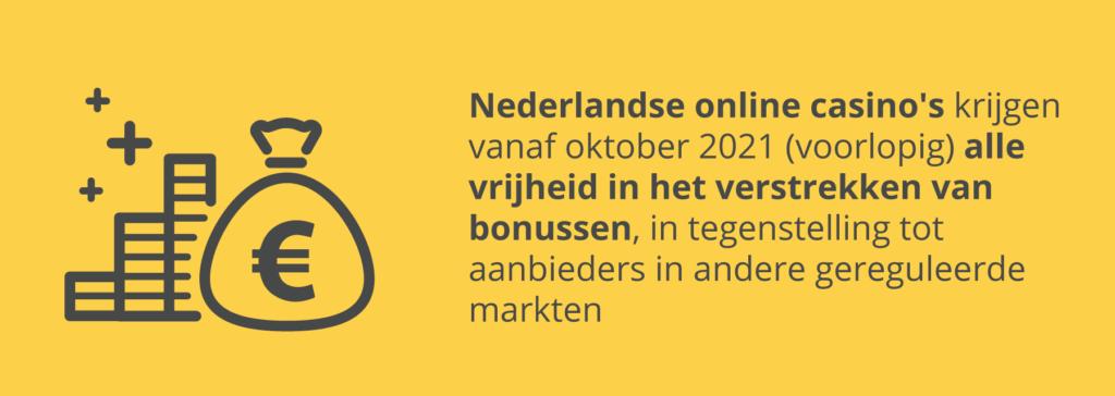 Casino Bonussen in Nederland