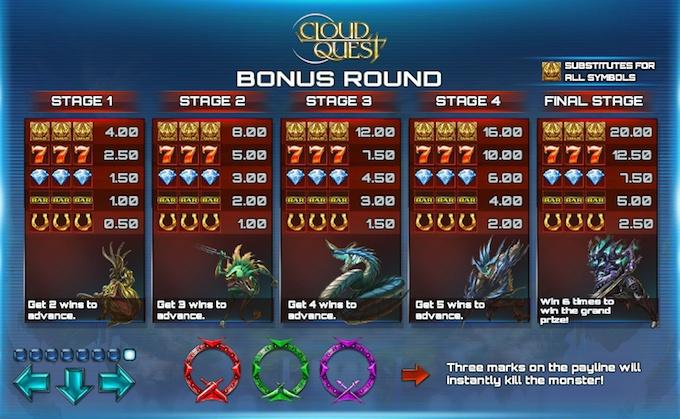 Cloud Quest bonus