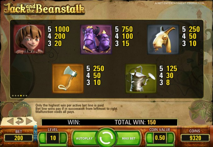 Jack and the Beanstalk payouts