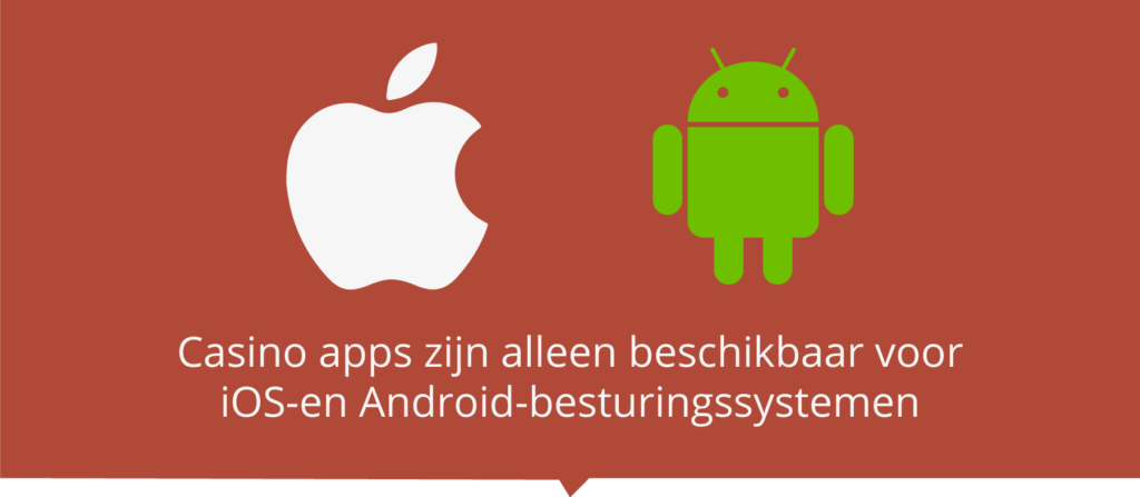 Mobiel Casino Apps in Nederland