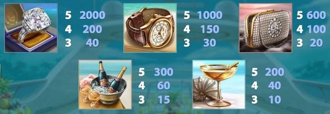De symbolen in Mega Fortune Dreams
