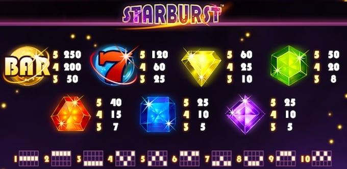 Starburst symbolen
