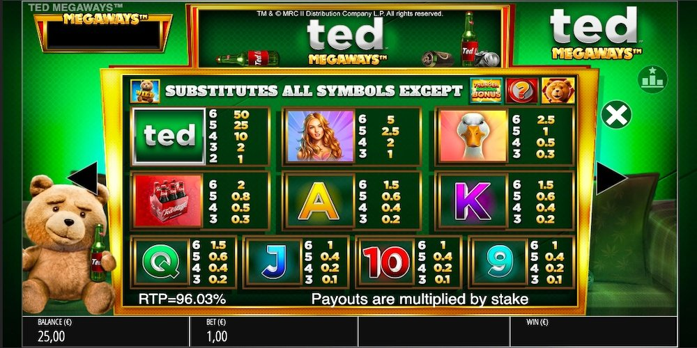 Ted Megaways Payouts